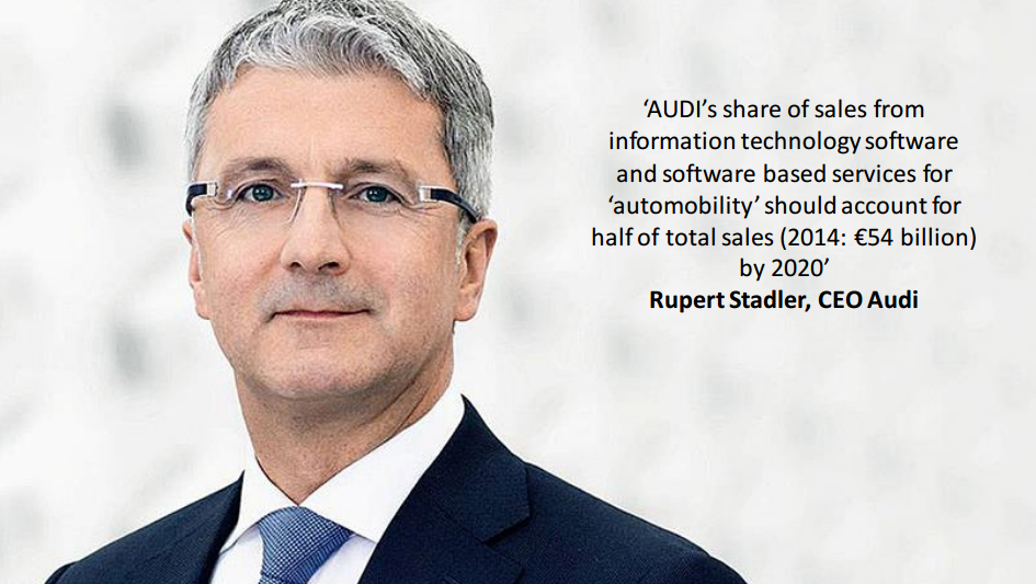 Audi quote Digital Transformation