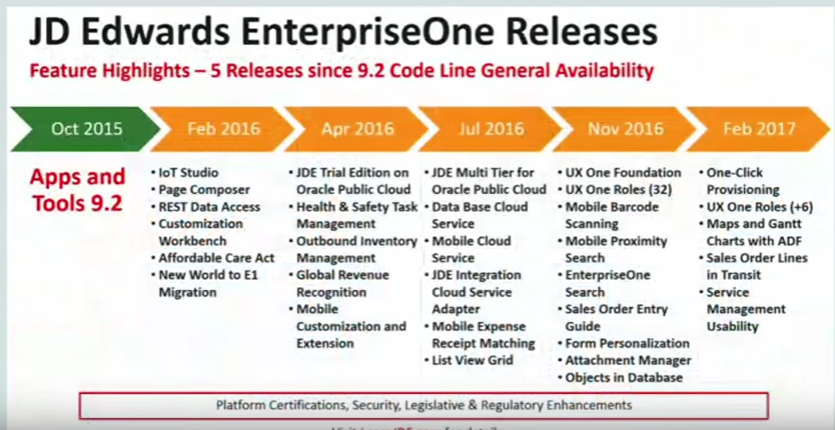 Image result for jd edwards product roadmap feature highlights 9.2